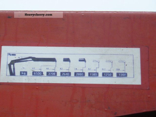 Toyota Diesel Truck >> MAN 26 403 / 6X4 HIAB 140 K 1997 Truck-mounted crane Photo and Specs